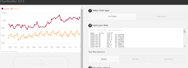 9 cheap or free data visualization tools that don t require it