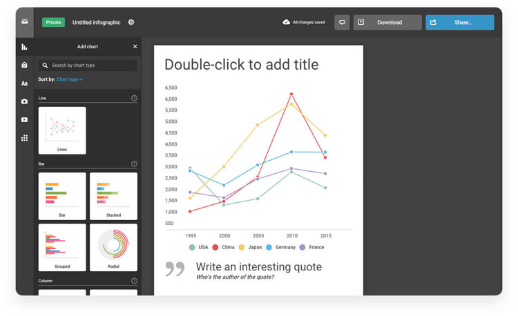 9 Cheap (or Free) Data Visualization Tools That Don't